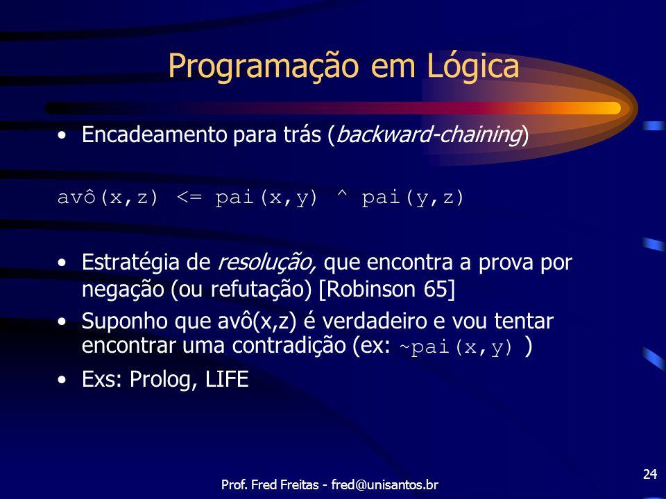 Prof. Fred Freitas - fred@unisantos.br 24 Programação em Lógica Encadeamento para trás (backward-chaining) avô(x,z) <= pai(x,y) ^ pai(y,z) Estratégia