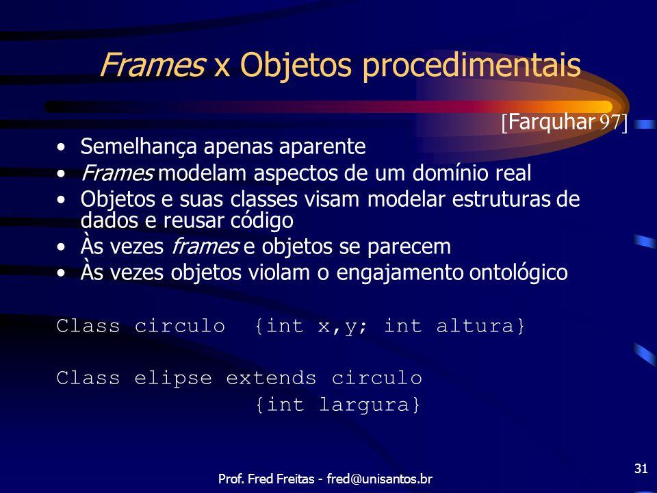 Prof. Fred Freitas - fred@unisantos.br 31 Frames x Objetos procedimentais Semelhança apenas aparente Frames modelam aspectos de um domínio real Objeto