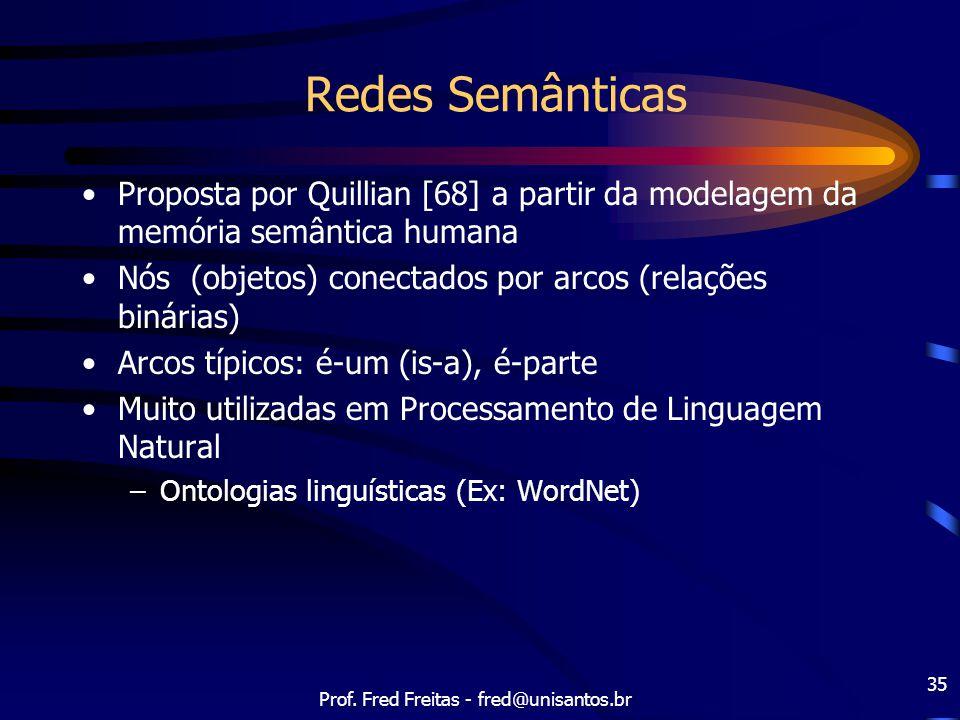 Prof. Fred Freitas - fred@unisantos.br 35 Redes Semânticas Proposta por Quillian [68] a partir da modelagem da memória semântica humana Nós (objetos)
