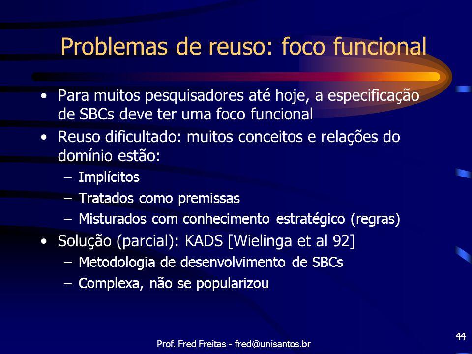 Prof. Fred Freitas - fred@unisantos.br 44 Problemas de reuso: foco funcional Para muitos pesquisadores até hoje, a especificação de SBCs deve ter uma
