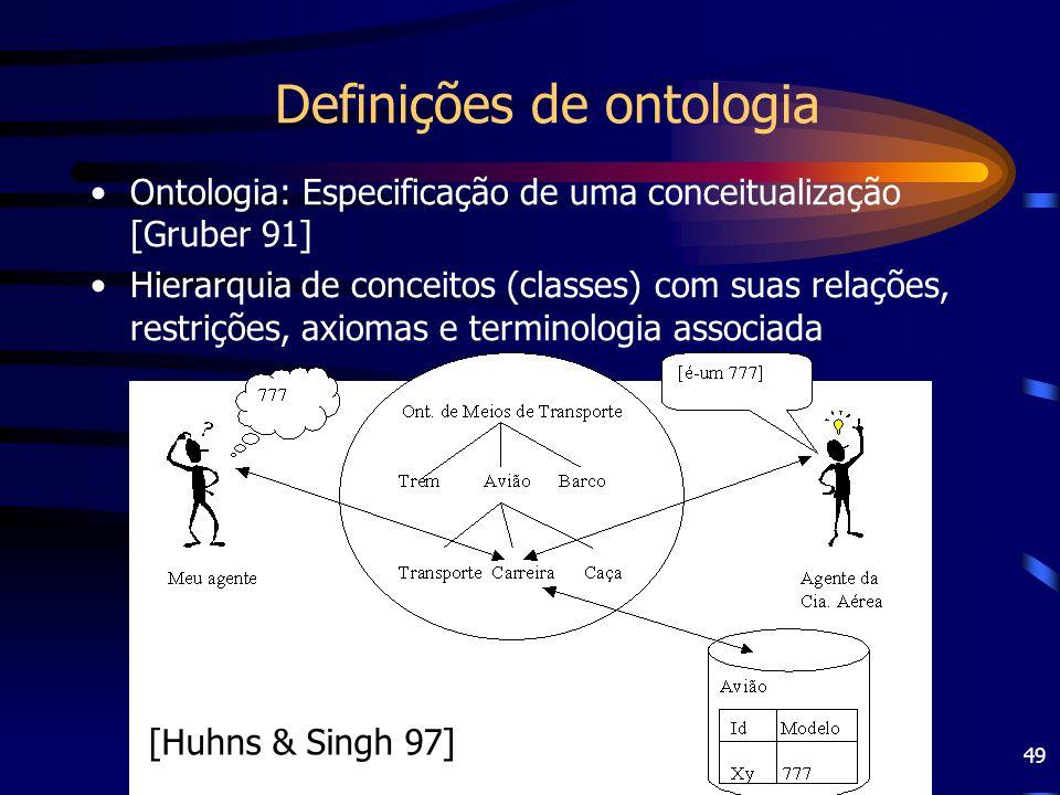 Prof. Fred Freitas - fred@unisantos.br 49 Definições de ontologia Ontologia: Especificação de uma conceitualização [Gruber 91] Hierarquia de conceitos