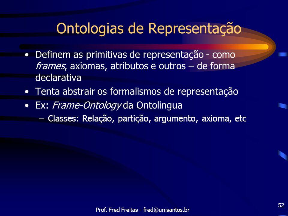 Prof. Fred Freitas - fred@unisantos.br 52 Ontologias de Representação Definem as primitivas de representação - como frames, axiomas, atributos e outro