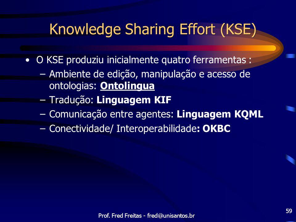 Prof. Fred Freitas - fred@unisantos.br 59 Knowledge Sharing Effort (KSE) O KSE produziu inicialmente quatro ferramentas : –Ambiente de edição, manipul