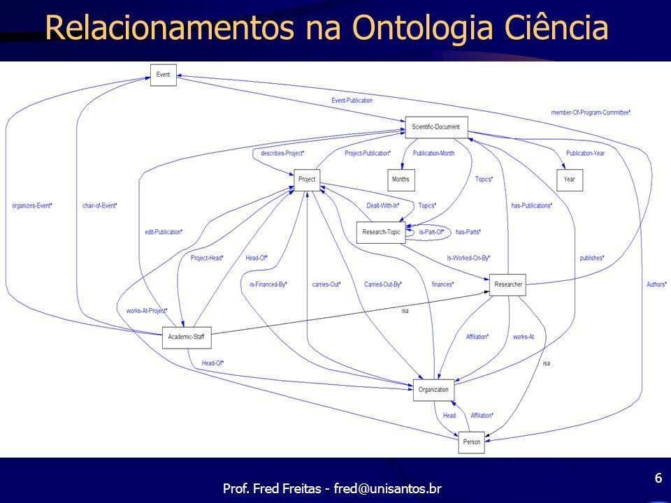 Prof. Fred Freitas - fred@unisantos.br 6 Relacionamentos na Ontologia Ciência