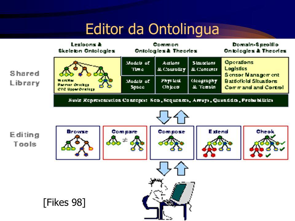Prof. Fred Freitas - fred@unisantos.br 60 Editor da Ontolingua [Fikes 98]