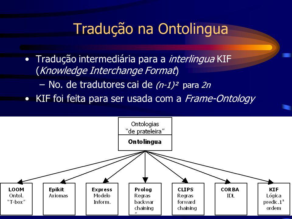Prof. Fred Freitas - fred@unisantos.br 61 Tradução na Ontolingua Tradução intermediária para a interlingua KIF (Knowledge Interchange Format) –No. de