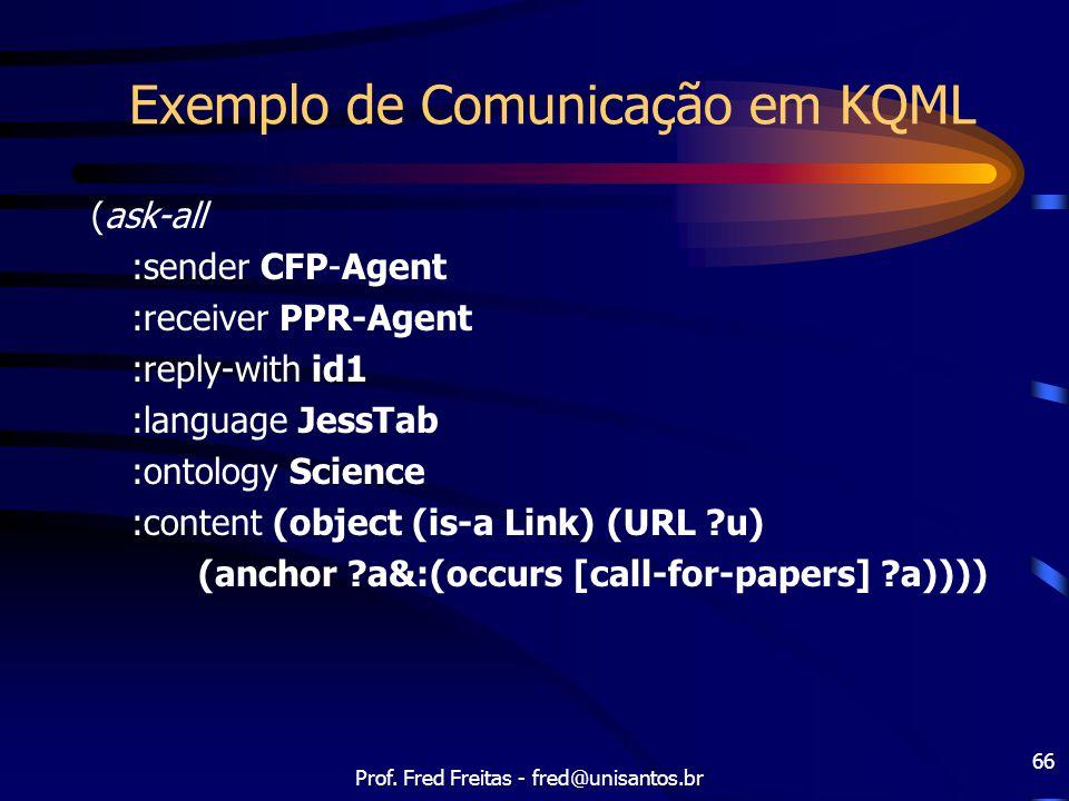 Prof. Fred Freitas - fred@unisantos.br 66 Exemplo de Comunicação em KQML (ask-all :sender CFP-Agent :receiver PPR-Agent :reply-with id1 :language Jess