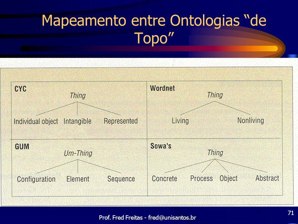 """Prof. Fred Freitas - fred@unisantos.br 71 Mapeamento entre Ontologias """"de Topo"""""""