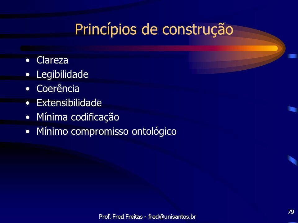 Prof. Fred Freitas - fred@unisantos.br 79 Princípios de construção Clareza Legibilidade Coerência Extensibilidade Mínima codificação Mínimo compromiss