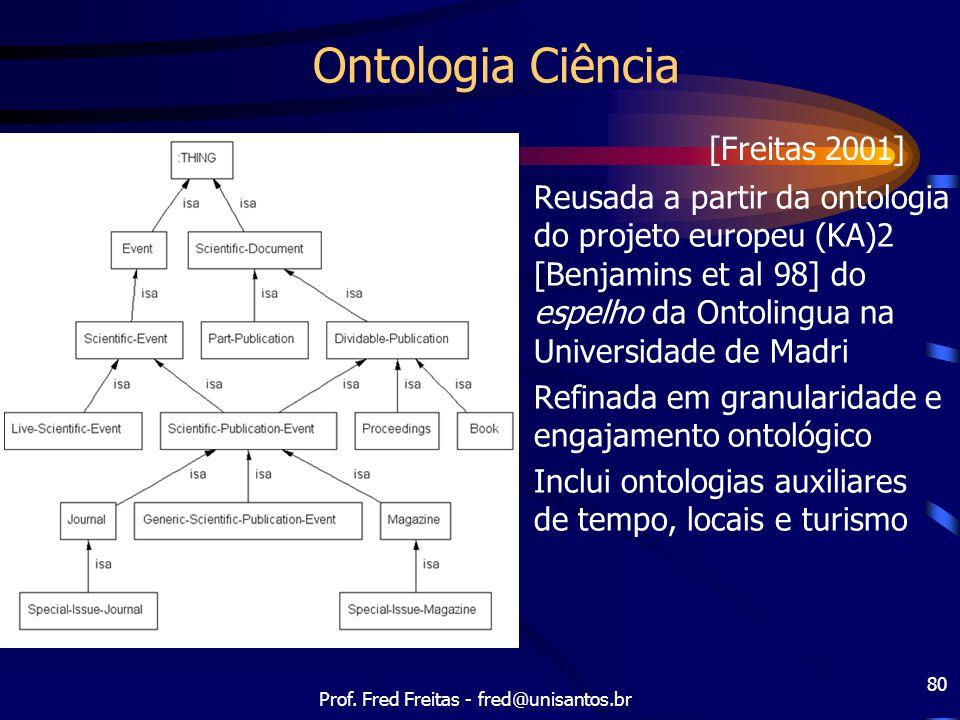 Prof. Fred Freitas - fred@unisantos.br 80 Ontologia Ciência Reusada a partir da ontologia do projeto europeu (KA)2 [Benjamins et al 98] do espelho da