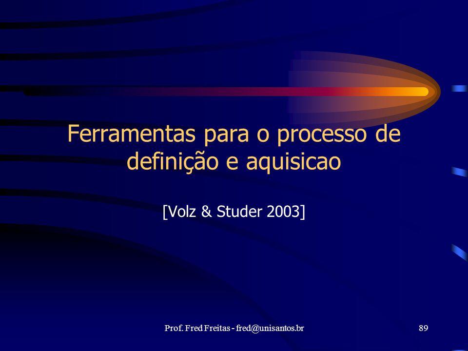 Prof. Fred Freitas - fred@unisantos.br89 Ferramentas para o processo de definição e aquisicao [Volz & Studer 2003]