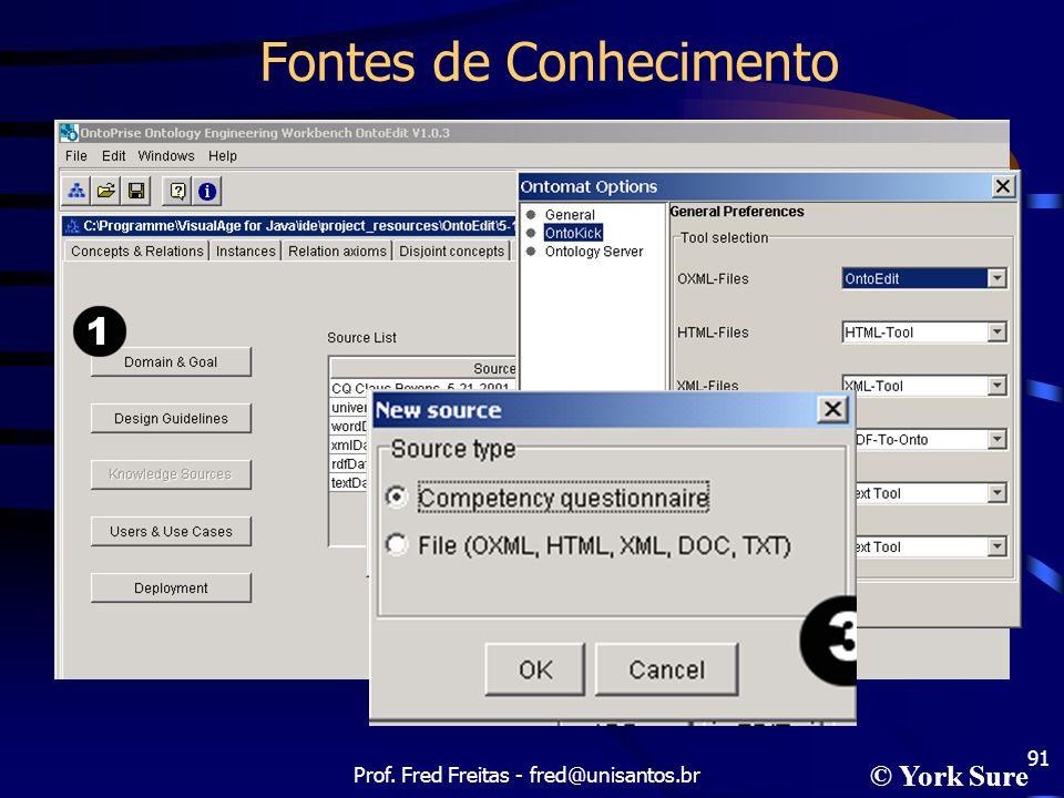 Prof. Fred Freitas - fred@unisantos.br 91 Fontes de Conhecimento © York Sure