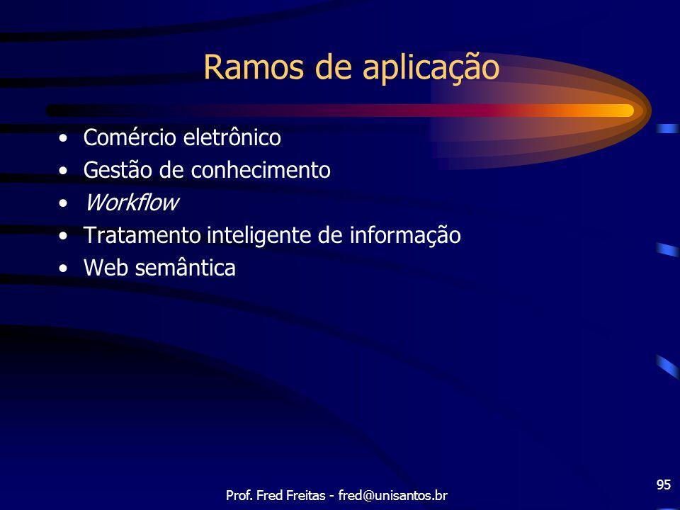 Prof. Fred Freitas - fred@unisantos.br 95 Ramos de aplicação Comércio eletrônico Gestão de conhecimento Workflow Tratamento inteligente de informação
