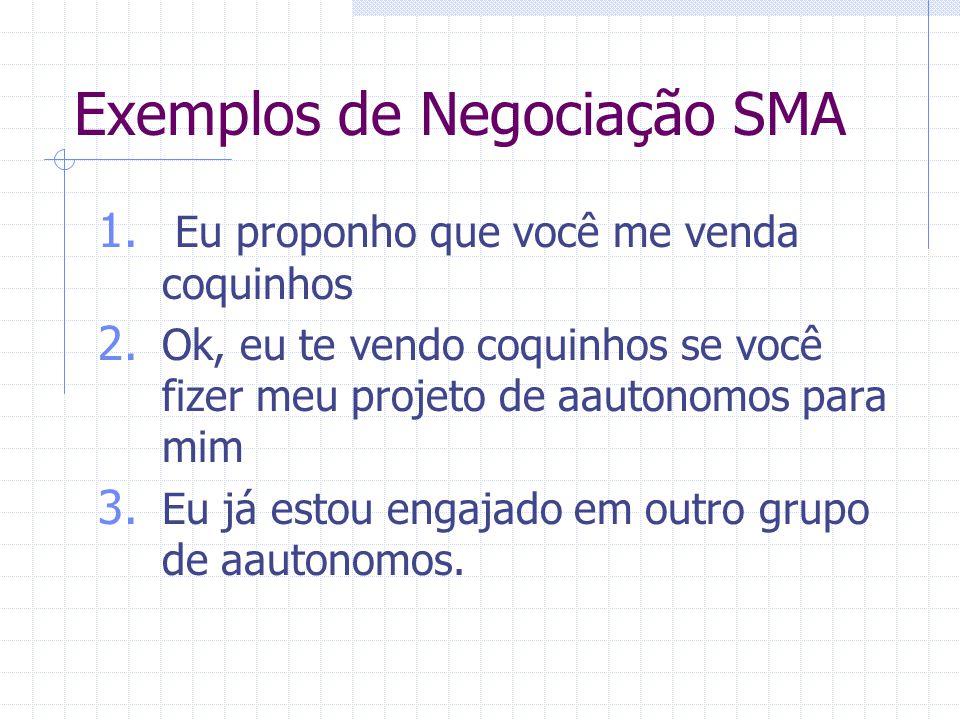 Exemplos de Negociação SMA 1. Eu proponho que você me venda coquinhos 2. Ok, eu te vendo coquinhos se você fizer meu projeto de aautonomos para mim 3.