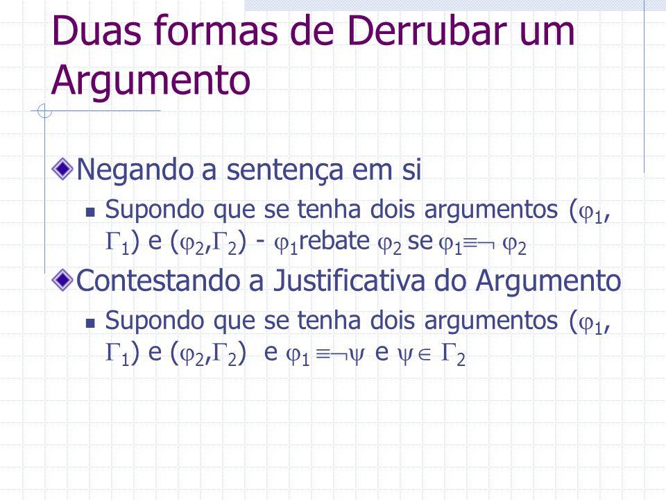 Duas formas de Derrubar um Argumento Negando a sentença em si Supondo que se tenha dois argumentos (  1,  1 ) e (  2,  2 ) -  1 rebate  2 se  1