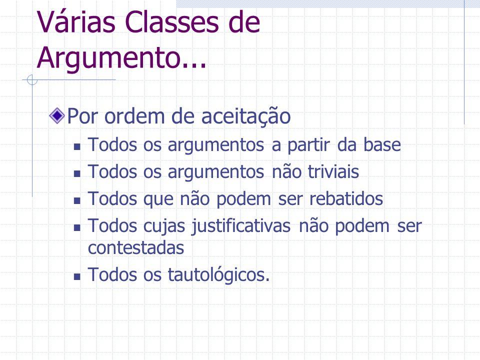 Várias Classes de Argumento... Por ordem de aceitação Todos os argumentos a partir da base Todos os argumentos não triviais Todos que não podem ser re