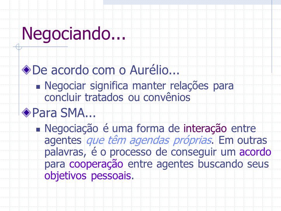 Negociando... De acordo com o Aurélio... Negociar significa manter relações para concluir tratados ou convênios Para SMA... Negociação é uma forma de