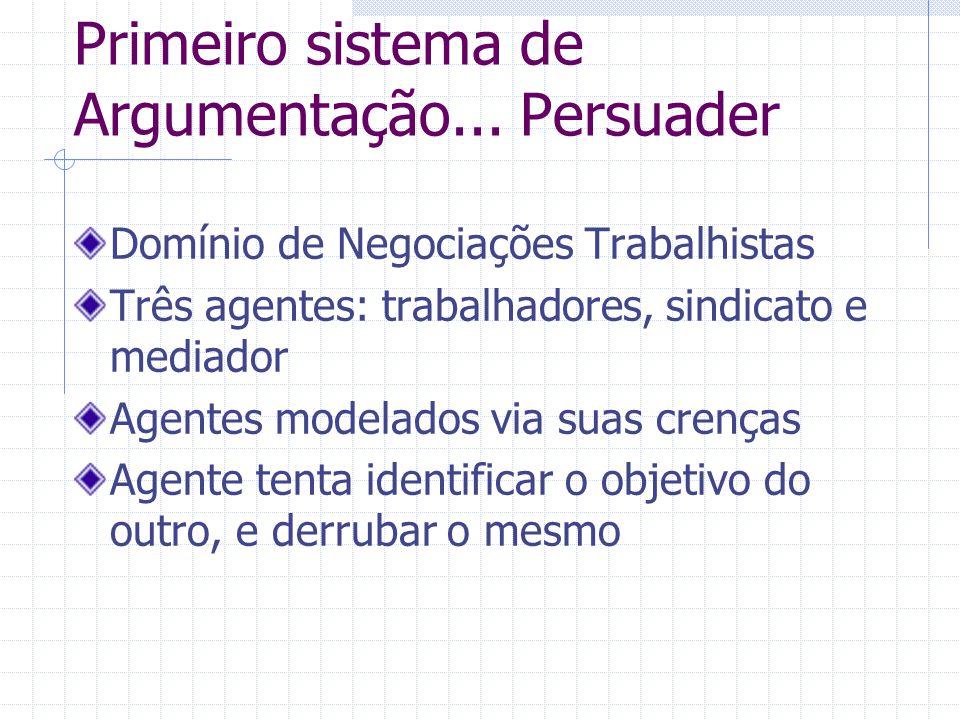 Primeiro sistema de Argumentação... Persuader Domínio de Negociações Trabalhistas Três agentes: trabalhadores, sindicato e mediador Agentes modelados