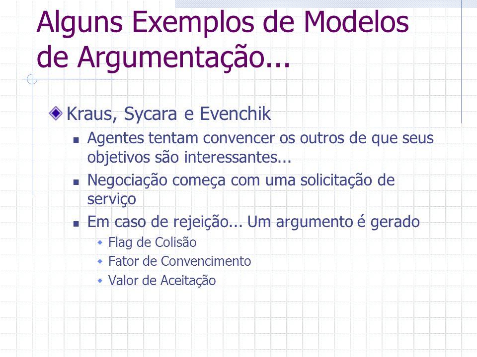 Alguns Exemplos de Modelos de Argumentação... Kraus, Sycara e Evenchik Agentes tentam convencer os outros de que seus objetivos são interessantes... N
