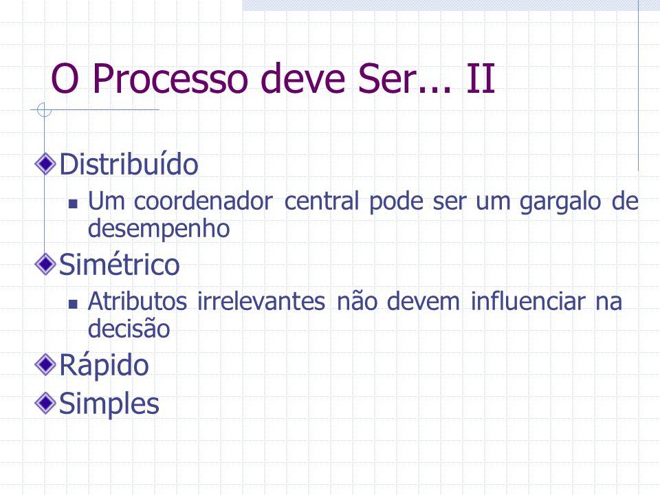 O Processo deve Ser... II Distribuído Um coordenador central pode ser um gargalo de desempenho Simétrico Atributos irrelevantes não devem influenciar