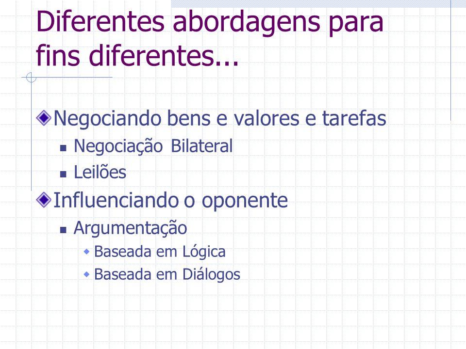 Diferentes abordagens para fins diferentes... Negociando bens e valores e tarefas Negociação Bilateral Leilões Influenciando o oponente Argumentação 