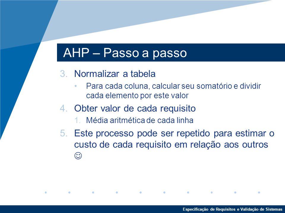 Especificação de Requisitos e Validação de Sistemas AHP – Passo a passo 3.Normalizar a tabela Para cada coluna, calcular seu somatório e dividir cada elemento por este valor 4.Obter valor de cada requisito 1.Média aritmética de cada linha 5.Este processo pode ser repetido para estimar o custo de cada requisito em relação aos outros