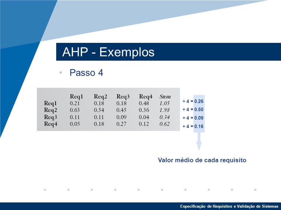Especificação de Requisitos e Validação de Sistemas AHP - Exemplos Passo 4 ÷ 4 = 0.26 ÷ 4 = 0.50 ÷ 4 = 0.09 ÷ 4 = 0.16 Valor médio de cada requisito