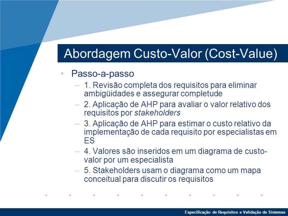 Especificação de Requisitos e Validação de Sistemas Abordagem Custo-Valor (Cost-Value) Passo-a-passo –1.