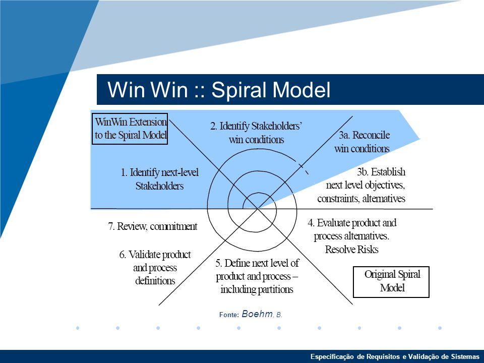 Especificação de Requisitos e Validação de Sistemas Win Win :: Spiral Model Fonte: Boehm, B. :