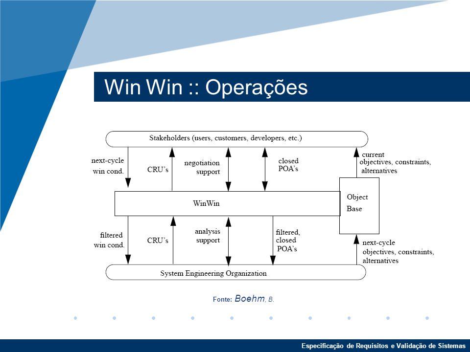 Especificação de Requisitos e Validação de Sistemas Win Win :: Operações Fonte: Boehm, B. :