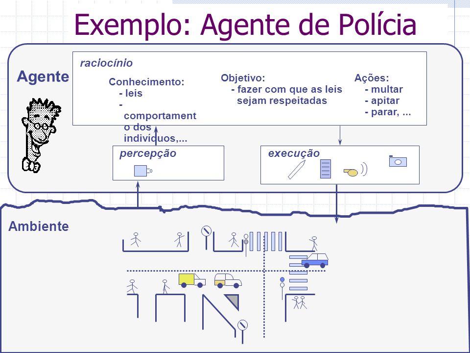 Exemplo: Agente de Polícia Ambiente Agente raciocínio Conhecimento: - leis - comportament o dos indivíduos,...