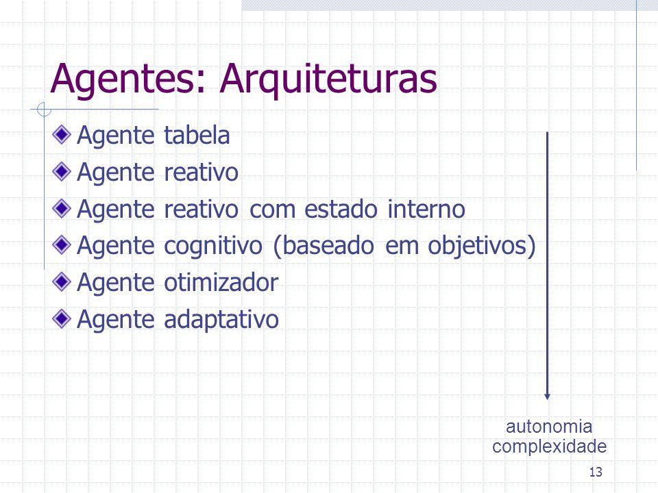 13 Agentes: Arquiteturas Agente tabela Agente reativo Agente reativo com estado interno Agente cognitivo (baseado em objetivos) Agente otimizador Agente adaptativo autonomia complexidade