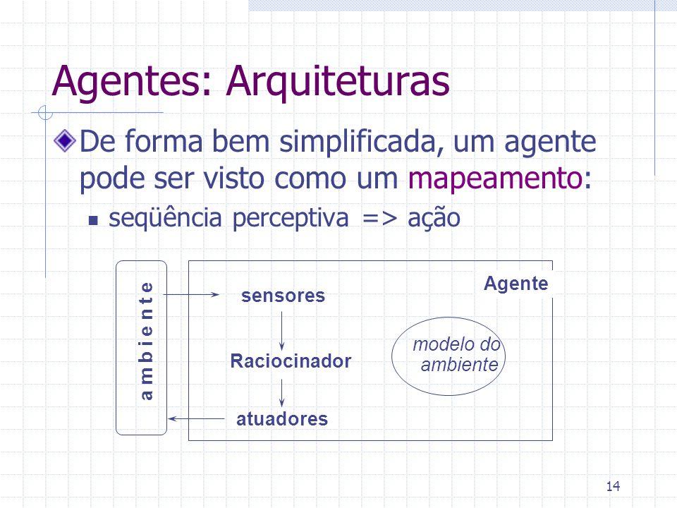 14 sensores Agente atuadores a m b i e n t e Raciocinador modelo do ambiente Agentes: Arquiteturas De forma bem simplificada, um agente pode ser visto como um mapeamento: seqüência perceptiva => ação