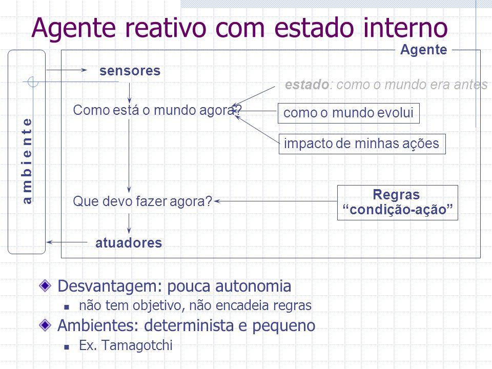 Agente reativo com estado interno Desvantagem: pouca autonomia não tem objetivo, não encadeia regras Ambientes: determinista e pequeno Ex.