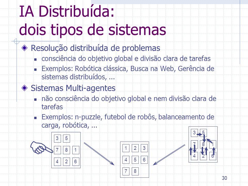 30 1 53 4 8 6 7 2 1 5 3 4 8 6 7 2  1 53 4 8 6 7 2 IA Distribuída: dois tipos de sistemas Resolução distribuída de problemas consciência do objetivo global e divisão clara de tarefas Exemplos: Robótica clássica, Busca na Web, Gerência de sistemas distribuídos,...
