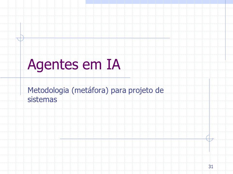 31 Agentes em IA Metodologia (metáfora) para projeto de sistemas