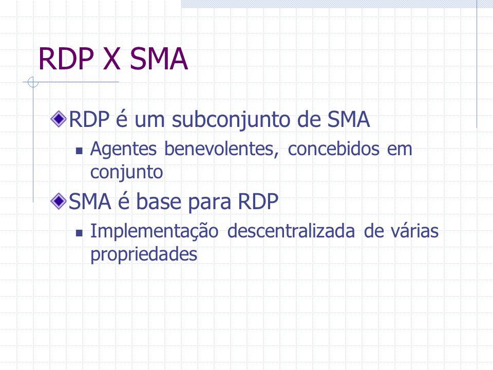 RDP X SMA RDP é um subconjunto de SMA Agentes benevolentes, concebidos em conjunto SMA é base para RDP Implementação descentralizada de várias propriedades