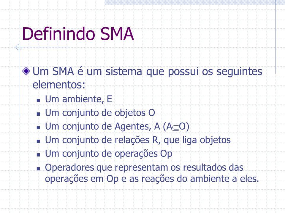 Definindo SMA Um SMA é um sistema que possui os seguintes elementos: Um ambiente, E Um conjunto de objetos O Um conjunto de Agentes, A (A  O) Um conjunto de relações R, que liga objetos Um conjunto de operações Op Operadores que representam os resultados das operações em Op e as reações do ambiente a eles.