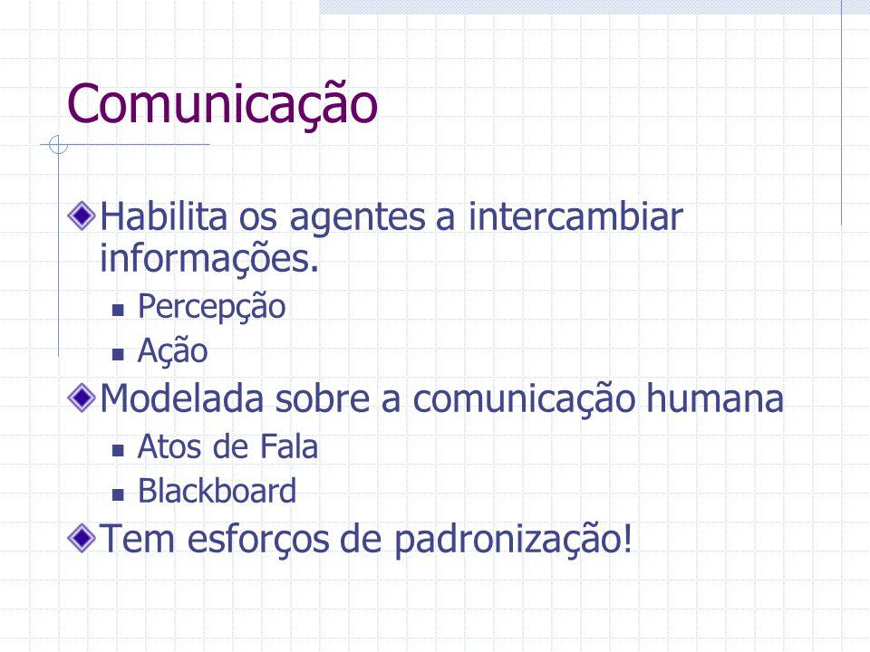 Comunicação Habilita os agentes a intercambiar informações.