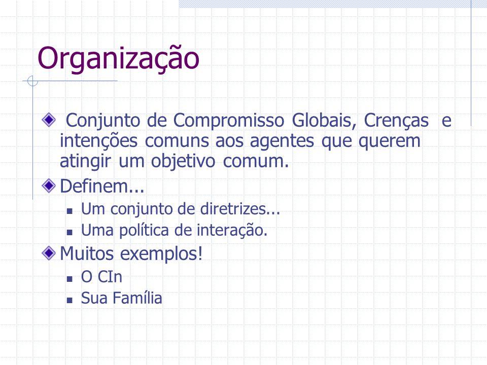 Organização Conjunto de Compromisso Globais, Crenças e intenções comuns aos agentes que querem atingir um objetivo comum.