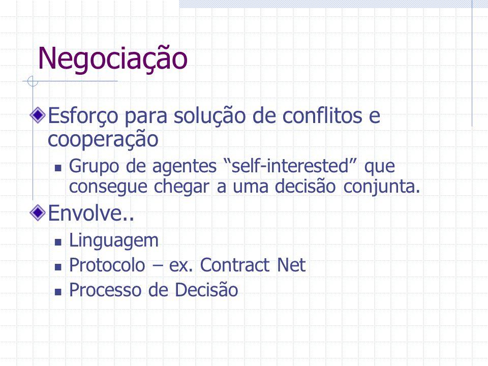 Negociação Esforço para solução de conflitos e cooperação Grupo de agentes self-interested que consegue chegar a uma decisão conjunta.