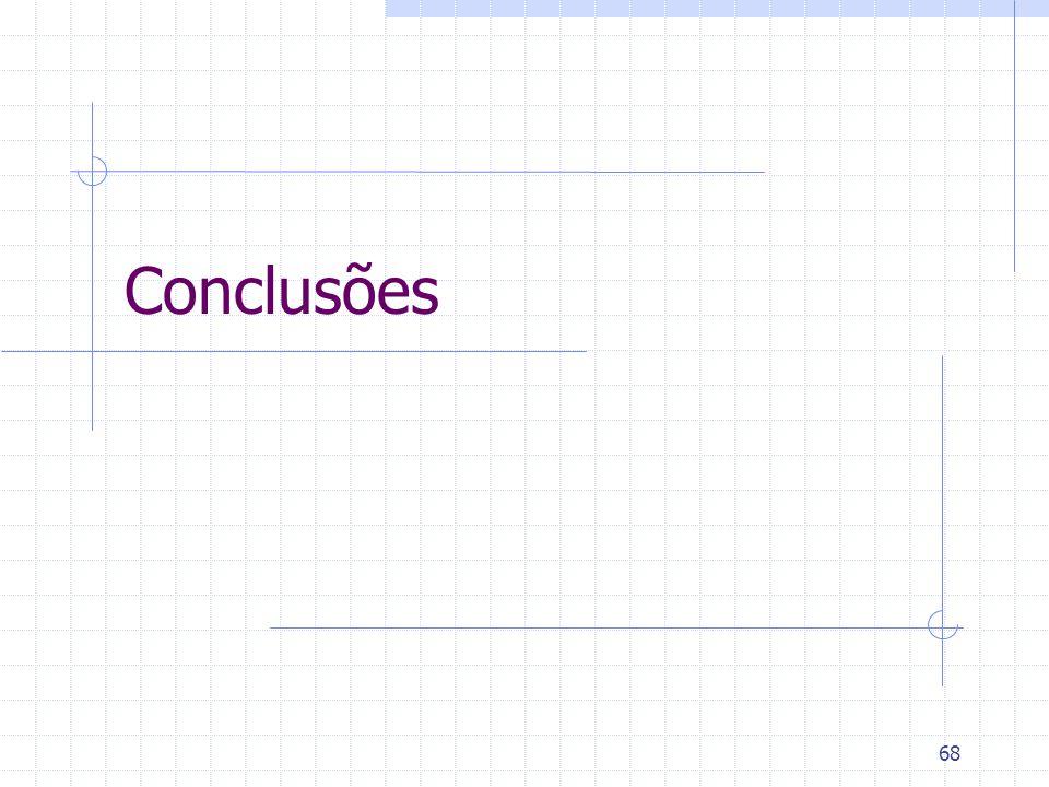 68 Conclusões