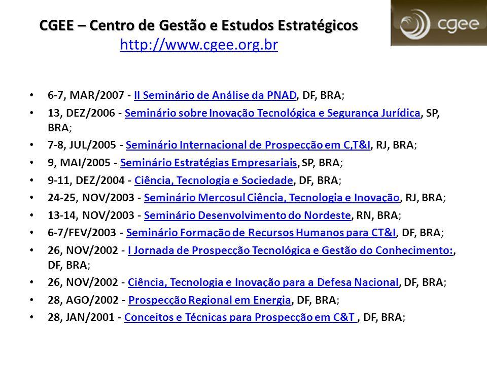 CGEE – Centro de Gestão e Estudos Estratégicos CGEE – Centro de Gestão e Estudos Estratégicos http://www.cgee.org.br http://www.cgee.org.br 6-7, MAR/2007 - II Seminário de Análise da PNAD, DF, BRA;II Seminário de Análise da PNAD 13, DEZ/2006 - Seminário sobre Inovação Tecnológica e Segurança Jurídica, SP, BRA;Seminário sobre Inovação Tecnológica e Segurança Jurídica 7-8, JUL/2005 - Seminário Internacional de Prospecção em C,T&I, RJ, BRA;Seminário Internacional de Prospecção em C,T&I 9, MAI/2005 - Seminário Estratégias Empresariais, SP, BRA;Seminário Estratégias Empresariais 9-11, DEZ/2004 - Ciência, Tecnologia e Sociedade, DF, BRA;Ciência, Tecnologia e Sociedade 24-25, NOV/2003 - Seminário Mercosul Ciência, Tecnologia e Inovação, RJ, BRA;Seminário Mercosul Ciência, Tecnologia e Inovação 13-14, NOV/2003 - Seminário Desenvolvimento do Nordeste, RN, BRA;Seminário Desenvolvimento do Nordeste 6-7/FEV/2003 - Seminário Formação de Recursos Humanos para CT&I, DF, BRA;Seminário Formação de Recursos Humanos para CT&I 26, NOV/2002 - I Jornada de Prospecção Tecnológica e Gestão do Conhecimento:, DF, BRA;I Jornada de Prospecção Tecnológica e Gestão do Conhecimento: 26, NOV/2002 - Ciência, Tecnologia e Inovação para a Defesa Nacional, DF, BRA;Ciência, Tecnologia e Inovação para a Defesa Nacional 28, AGO/2002 - Prospecção Regional em Energia, DF, BRA;Prospecção Regional em Energia 28, JAN/2001 - Conceitos e Técnicas para Prospecção em C&T, DF, BRA;Conceitos e Técnicas para Prospecção em C&T