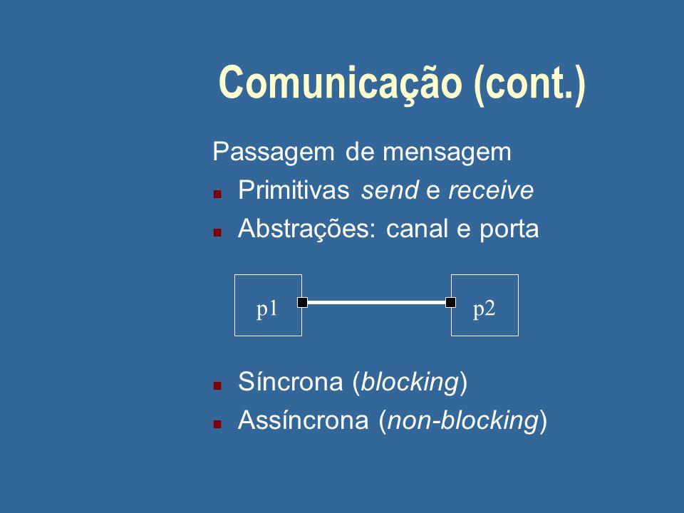 Comunicação (cont.) Passagem de mensagem n Primitivas send e receive n Abstrações: canal e porta n Síncrona (blocking) n Assíncrona (non-blocking) p1p2