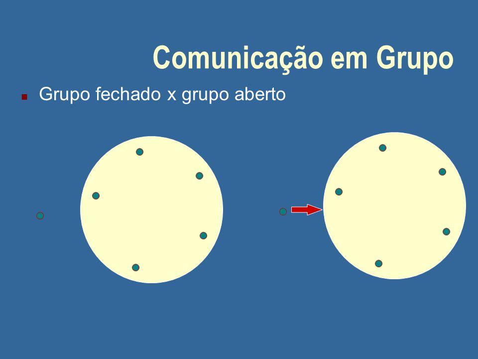 Comunicação em Grupo n Grupo fechado x grupo aberto