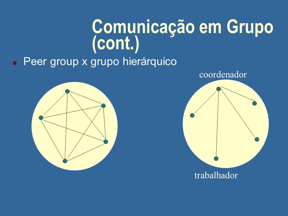 Comunicação em Grupo (cont.) n Peer group x grupo hierárquico coordenador trabalhador