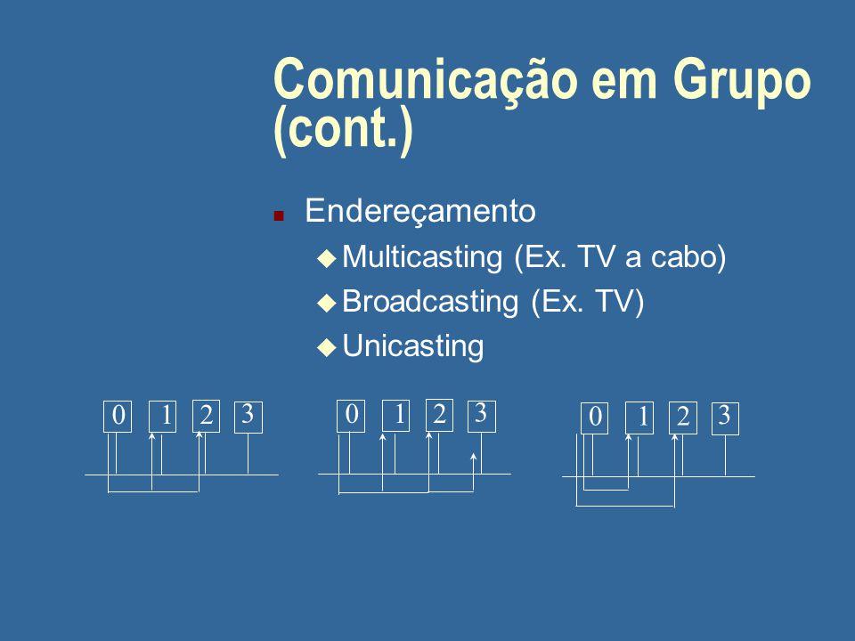 Comunicação em Grupo (cont.) n Endereçamento u Multicasting (Ex.