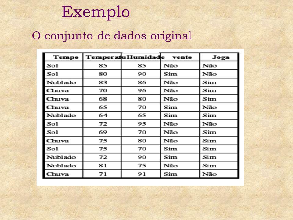 Exemplo O conjunto de dados original