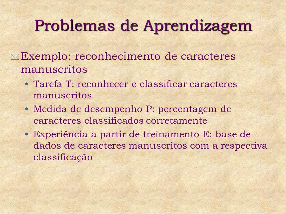 Problemas de Aprendizagem * Exemplo: reconhecimento de caracteres manuscritos Tarefa T: reconhecer e classificar caracteres manuscritos Medida de dese