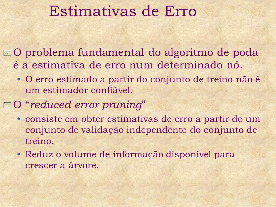 * O problema fundamental do algoritmo de poda é a estimativa de erro num determinado nó. O erro estimado a partir do conjunto de treino não é um estim